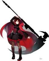Ruby Rose | The Sweet Spot (RWBY Fanfiction)