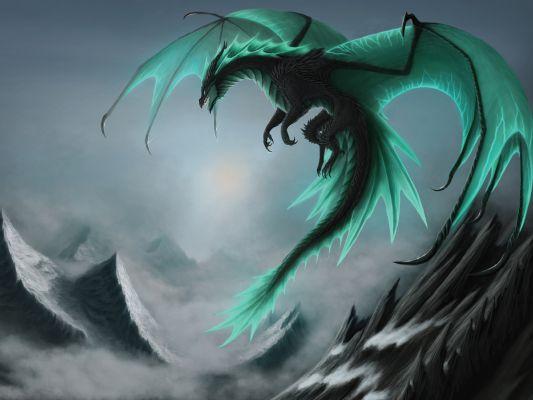 Dragon creator part 3:Skin - Quiz