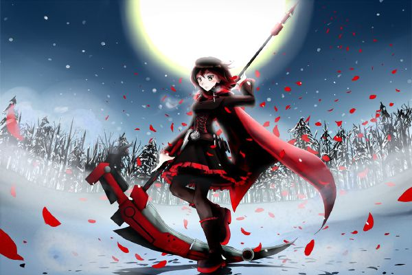 What RWBY weapon are you suited to? - Quiz