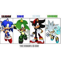 Sonic Rp Quizzes