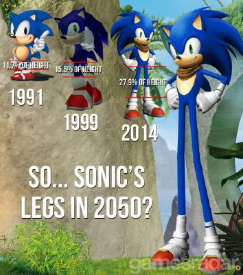 Who Will Be Your Boyfriend Girlfriend Sonic The Hedgehog Quiz