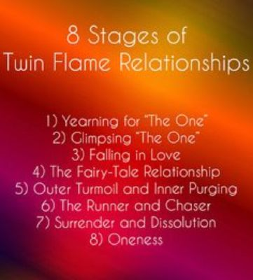 Do you have a twin-flame? - Quiz