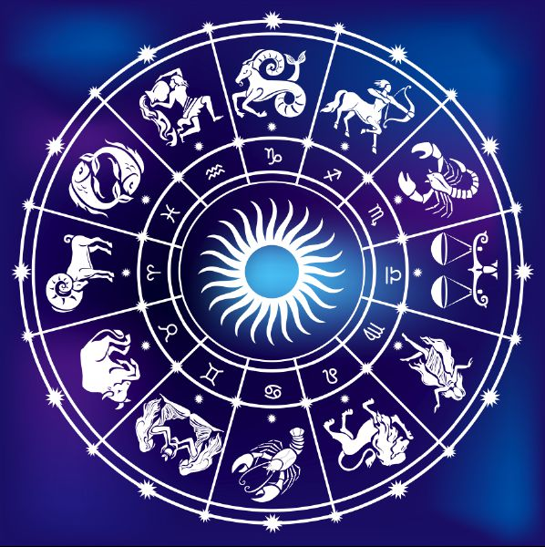 What Astrological Sign Am I Quiz