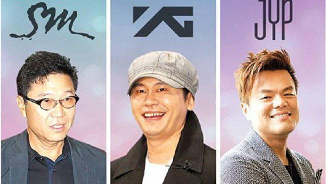 Can You Pass Audition In JYP? - Quiz
