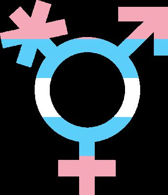 What is your Gender Identity? (version 1 8) - Quiz