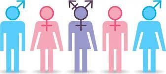 What is your true gender identity? - Quiz