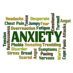 How Bad Is Your Anxiety? - Quiz